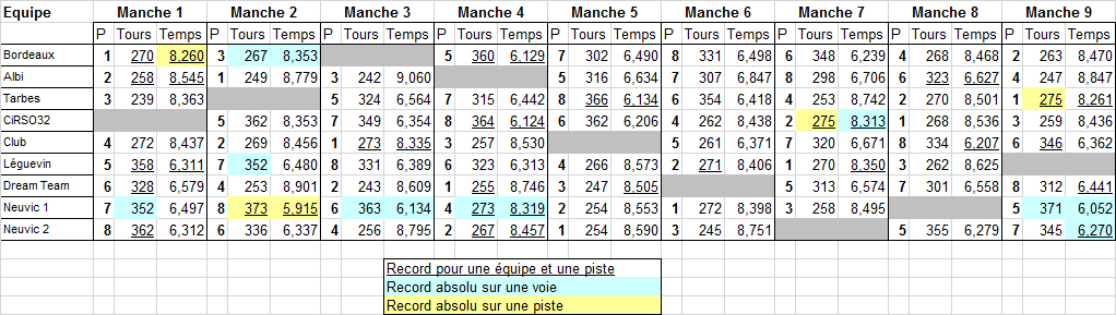 CSO 2017 - Résultats de la manche de Léguevin Cso-2017-d