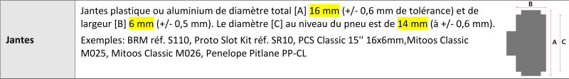 GPL 2020 (Grand Prix de Leguevin) Le programme complet Jantes2