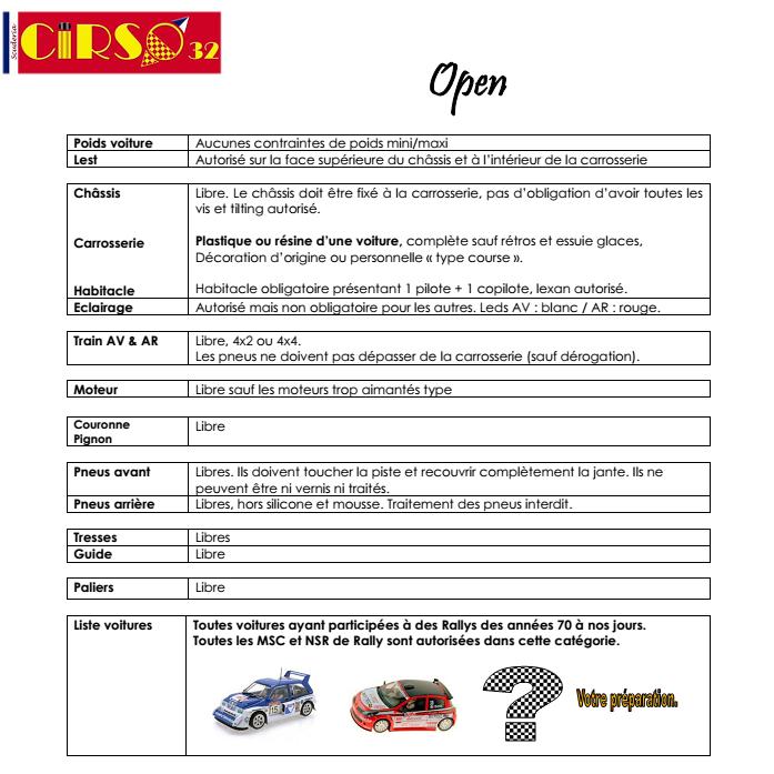PROXY RACE CiRSO32 2015 Proxy-2015-6