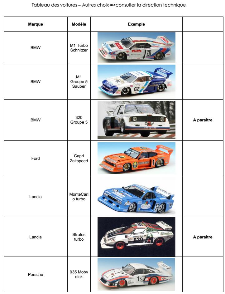 Règlement technique du championnat analogique Groupe 5 DRM - saison 2 Gr5-sideways-2
